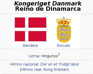 es conoce dinamarca informacion sobre dinamarca el idioma danes